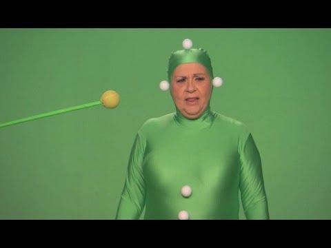 Jimmy Kimmel - Aunt Chippy Motion Capture Commercial Prank