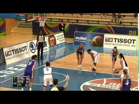 2014's Worst Basketball Play Fail